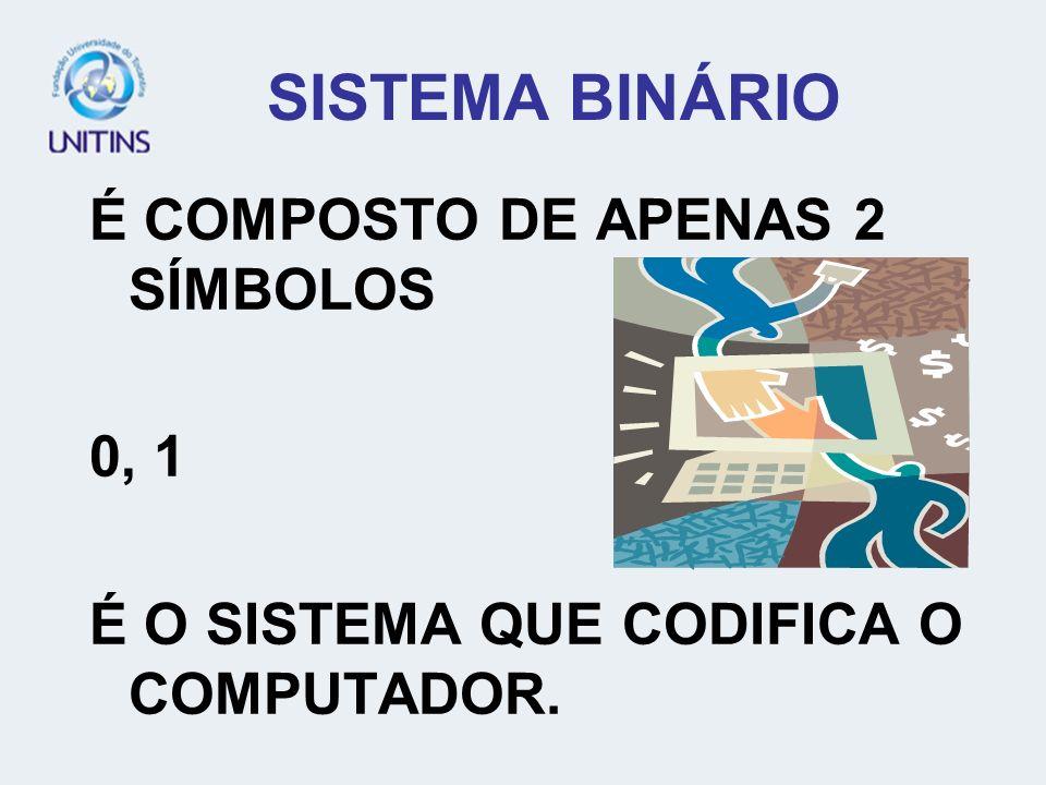 SISTEMA BINÁRIO É COMPOSTO DE APENAS 2 SÍMBOLOS 0, 1 É O SISTEMA QUE CODIFICA O COMPUTADOR.