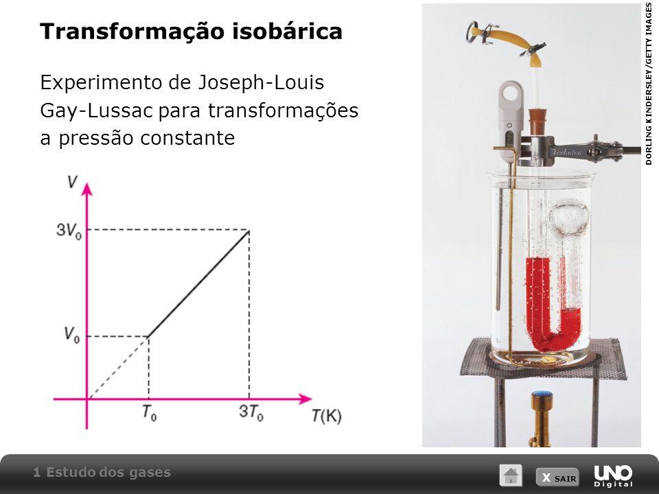 X SAIR Transformação isobárica Experimento de Joseph-Louis Gay-Lussac para transformações a pressão constante 1 Estudo dos gases DORLING KINDERSLEY/GE