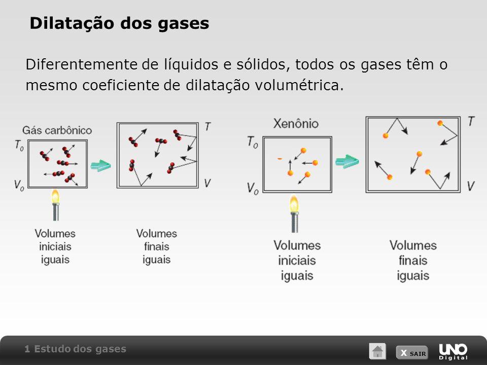 X SAIR Dilatação dos gases Diferentemente de líquidos e sólidos, todos os gases têm o mesmo coeficiente de dilatação volumétrica. 1 Estudo dos gases