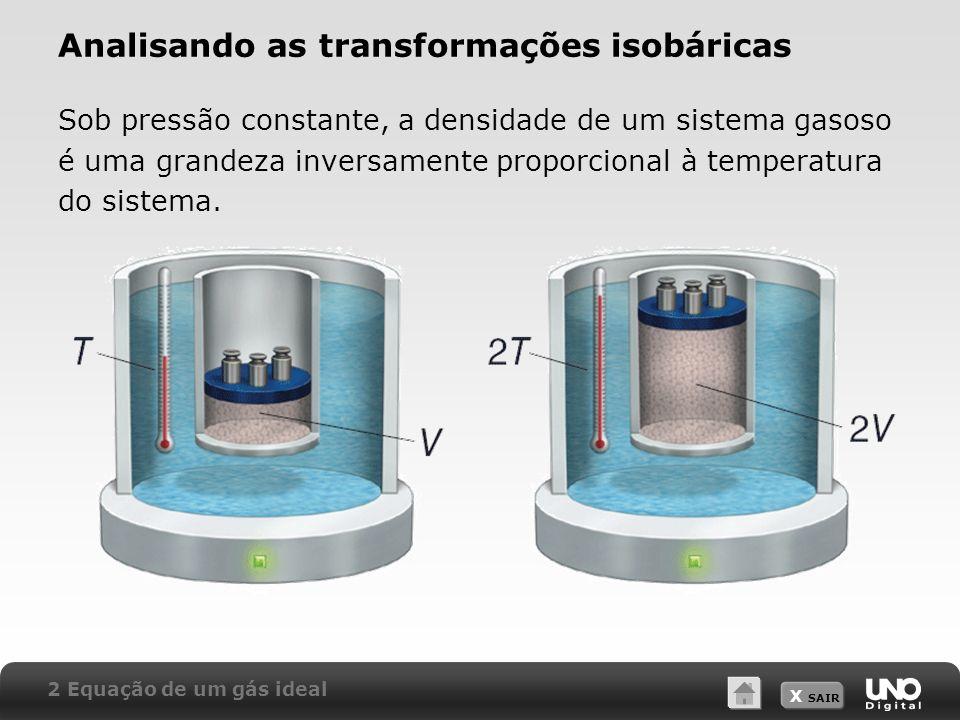 X SAIR Analisando as transformações isobáricas Sob pressão constante, a densidade de um sistema gasoso é uma grandeza inversamente proporcional à temp