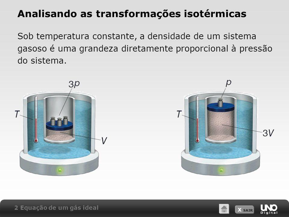 X SAIR Analisando as transformações isotérmicas Sob temperatura constante, a densidade de um sistema gasoso é uma grandeza diretamente proporcional à