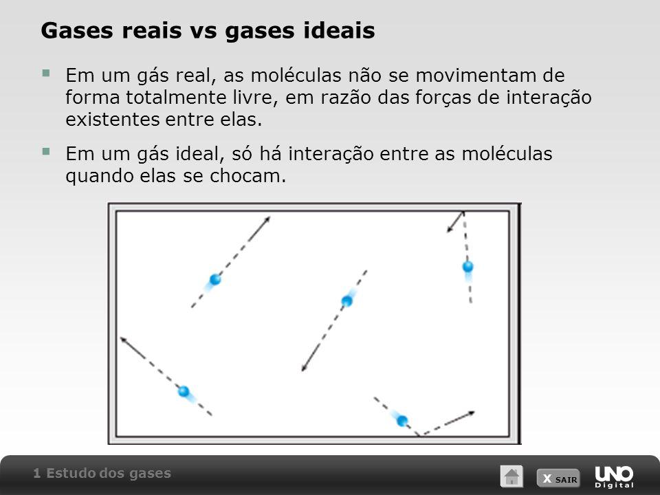 X SAIR Gases reais vs gases ideais Em um gás real, as moléculas não se movimentam de forma totalmente livre, em razão das forças de interação existent