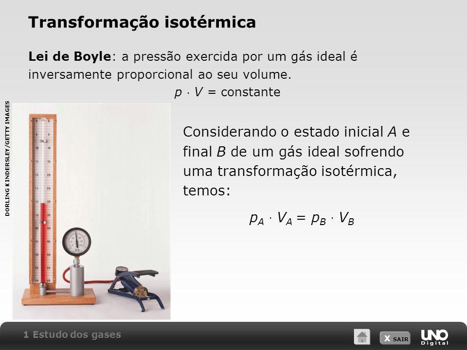 X SAIR Transformação isotérmica Lei de Boyle: a pressão exercida por um gás ideal é inversamente proporcional ao seu volume. p V = constante Considera