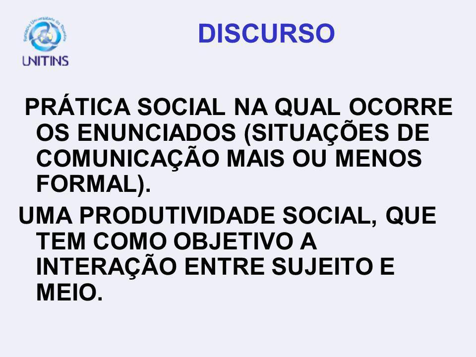 DISCURSO PRÁTICA SOCIAL NA QUAL OCORRE OS ENUNCIADOS (SITUAÇÕES DE COMUNICAÇÃO MAIS OU MENOS FORMAL). UMA PRODUTIVIDADE SOCIAL, QUE TEM COMO OBJETIVO