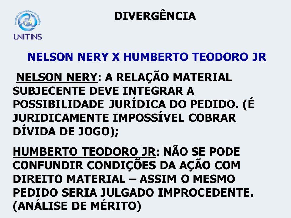 DIVERGÊNCIA NELSON NERY X HUMBERTO TEODORO JR NELSON NERY: A RELAÇÃO MATERIAL SUBJECENTE DEVE INTEGRAR A POSSIBILIDADE JURÍDICA DO PEDIDO. (É JURIDICA