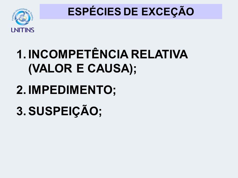 ESPÉCIES DE EXCEÇÃO 1.INCOMPETÊNCIA RELATIVA (VALOR E CAUSA); 2.IMPEDIMENTO; 3.SUSPEIÇÃO;