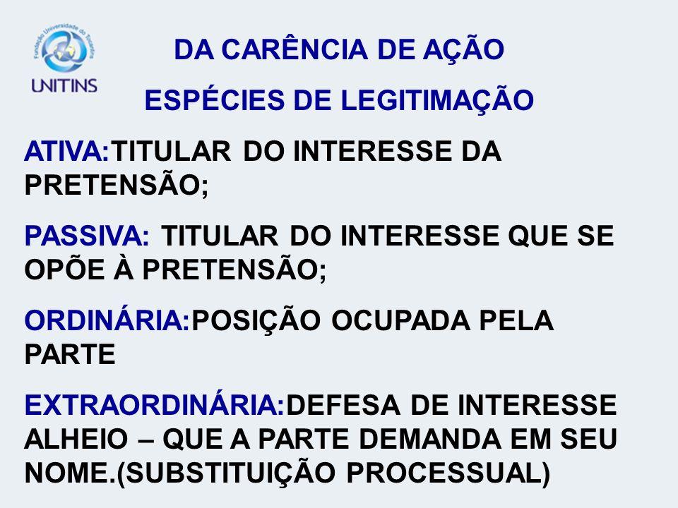 DA CARÊNCIA DE AÇÃO ESPÉCIES DE LEGITIMAÇÃO ATIVA:TITULAR DO INTERESSE DA PRETENSÃO; PASSIVA: TITULAR DO INTERESSE QUE SE OPÕE À PRETENSÃO; ORDINÁRIA: