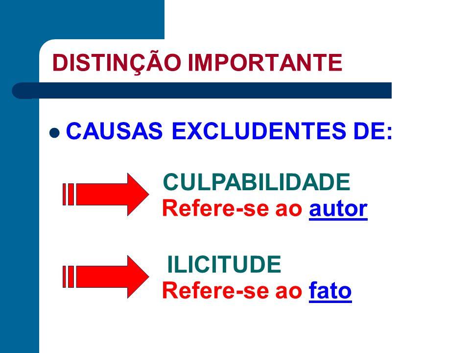 EXCLUDENTES DE CULPABILIDADE Artigos 21, 22, 26, 27 e 28 do CP 1.