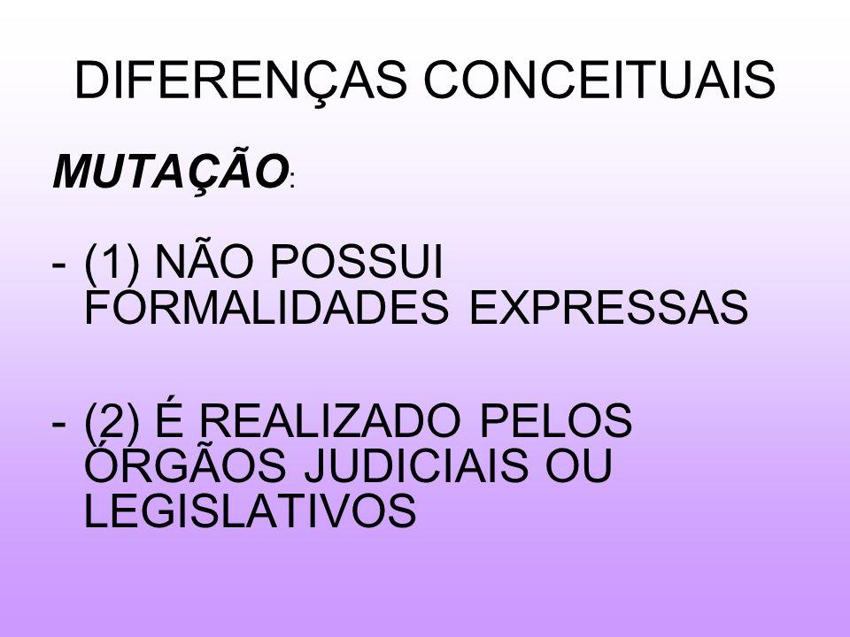 DIFERENÇAS CONCEITUAIS MUTAÇÃO : -(1) NÃO POSSUI FORMALIDADES EXPRESSAS -(2) É REALIZADO PELOS ÓRGÃOS JUDICIAIS OU LEGISLATIVOS