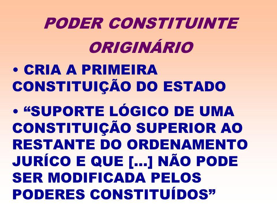 CRIA A PRIMEIRA CONSTITUIÇÃO DO ESTADO SUPORTE LÓGICO DE UMA CONSTITUIÇÃO SUPERIOR AO RESTANTE DO ORDENAMENTO JURÍCO E QUE [...] NÃO PODE SER MODIFICADA PELOS PODERES CONSTITUÍDOS PODER CONSTITUINTE ORIGINÁRIO