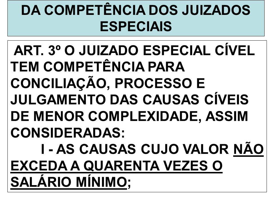 DA COMPETÊNCIA DOS JUIZADOS ESPECIAIS ART. 3º O JUIZADO ESPECIAL CÍVEL TEM COMPETÊNCIA PARA CONCILIAÇÃO, PROCESSO E JULGAMENTO DAS CAUSAS CÍVEIS DE ME