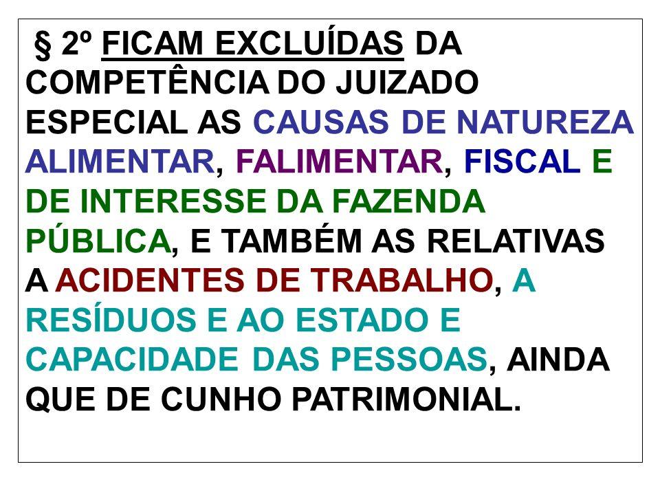 § 2º FICAM EXCLUÍDAS DA COMPETÊNCIA DO JUIZADO ESPECIAL AS CAUSAS DE NATUREZA ALIMENTAR, FALIMENTAR, FISCAL E DE INTERESSE DA FAZENDA PÚBLICA, E TAMBÉ