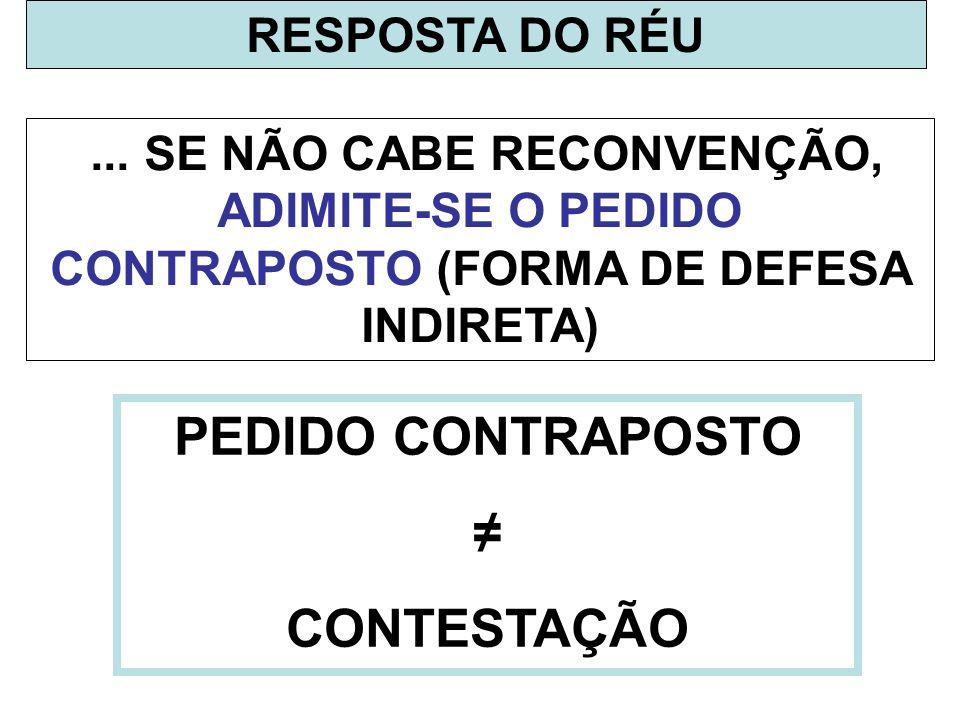RESPOSTA DO RÉU PEDIDO CONTRAPOSTO ART.31- NÃO SE ADMITIRÁ A RECONVENÇÃO.