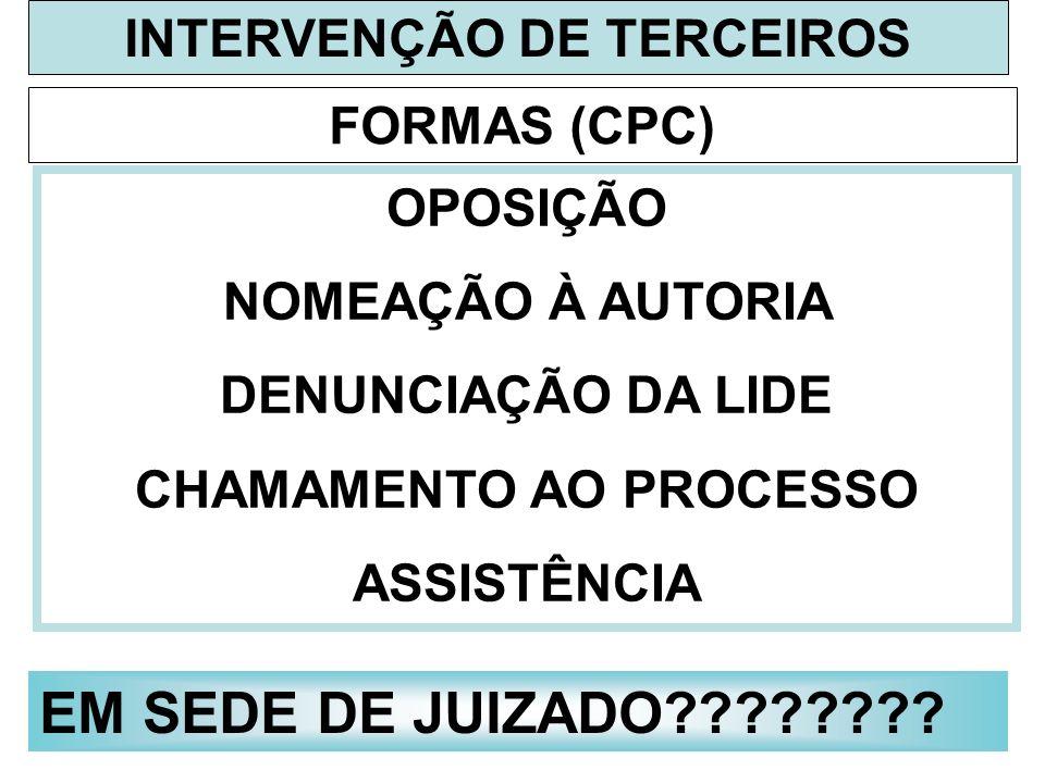 ELPIDIO DONIZETTI NÃO DE ADMITE APENAS SE ADMITE O LITISCONSÓRCIO VAMOS CONFERIR NA LEI...