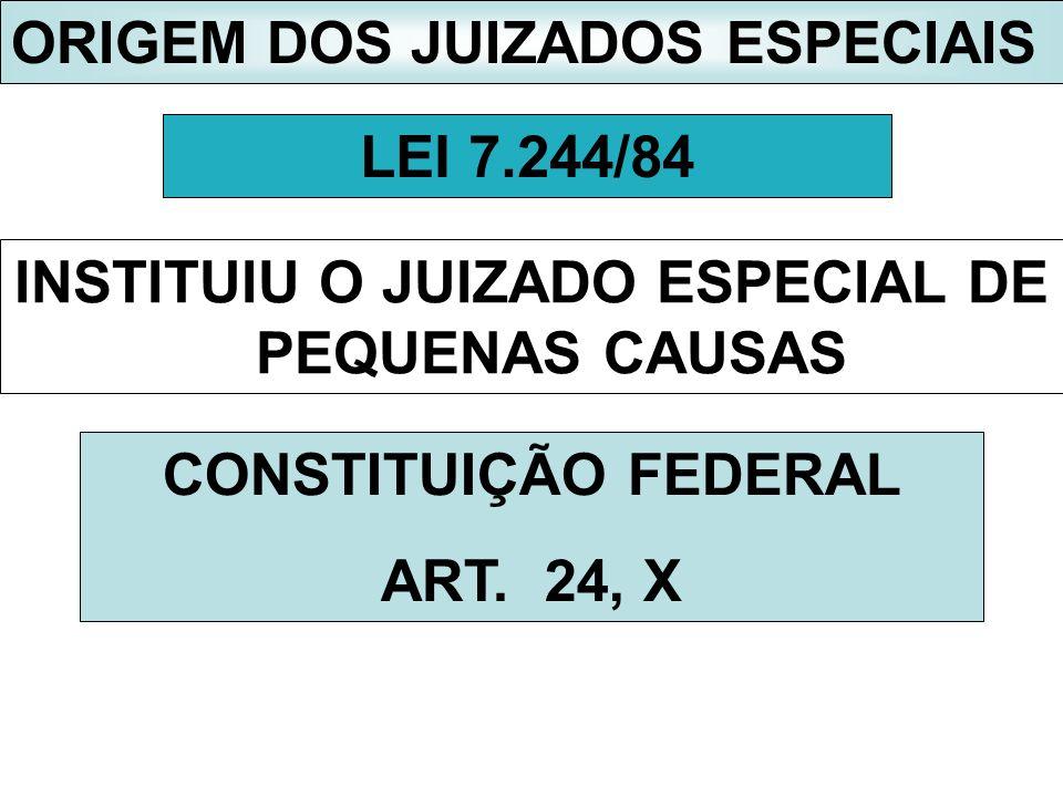 ORIGEM DOS JUIZADOS ESPECIAIS LEI 7.244/84 INSTITUIU O JUIZADO ESPECIAL DE PEQUENAS CAUSAS CONSTITUIÇÃO FEDERAL ART. 24, X