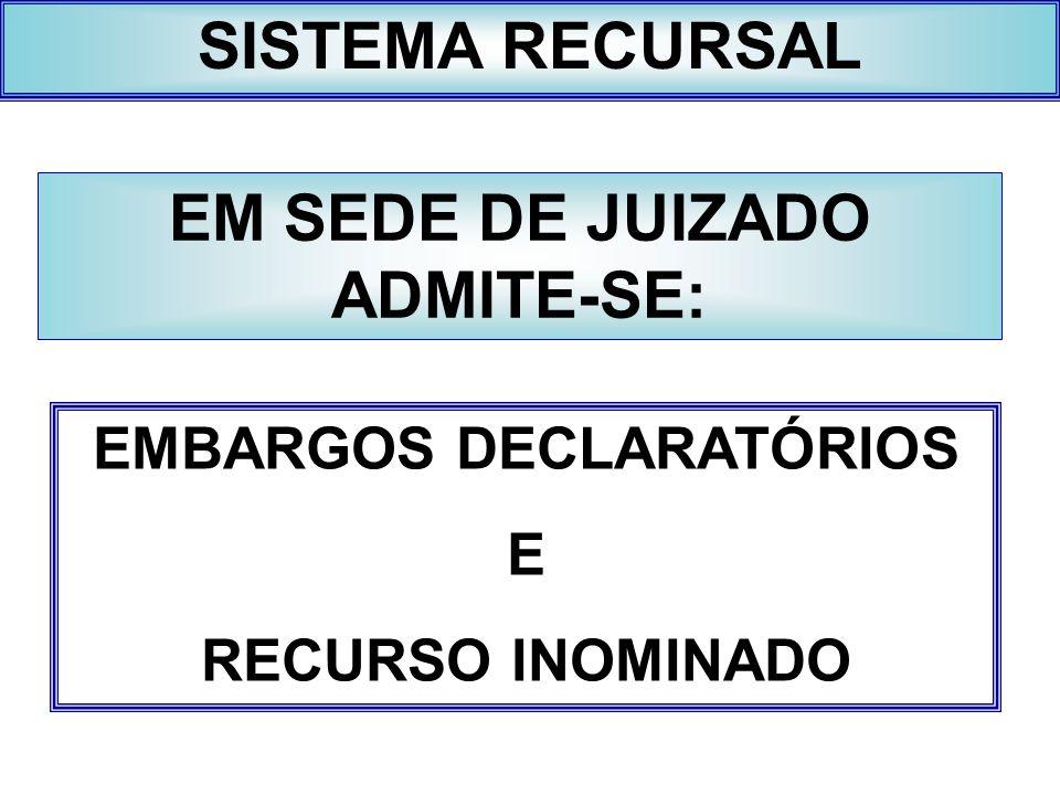 SISTEMA RECURSAL EM SEDE DE JUIZADO ADMITE-SE: EMBARGOS DECLARATÓRIOS E RECURSO INOMINADO