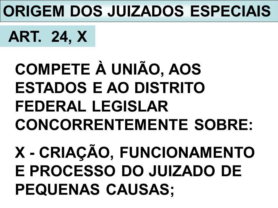 ORIGEM DOS JUIZADOS ESPECIAIS ART. 24, X COMPETE À UNIÃO, AOS ESTADOS E AO DISTRITO FEDERAL LEGISLAR CONCORRENTEMENTE SOBRE: X - CRIAÇÃO, FUNCIONAMENT