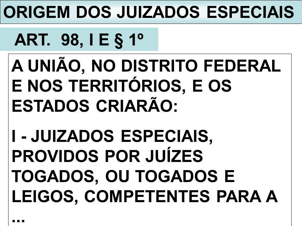 ORIGEM DOS JUIZADOS ESPECIAIS ART. 98, I E § 1º A UNIÃO, NO DISTRITO FEDERAL E NOS TERRITÓRIOS, E OS ESTADOS CRIARÃO: I - JUIZADOS ESPECIAIS, PROVIDOS