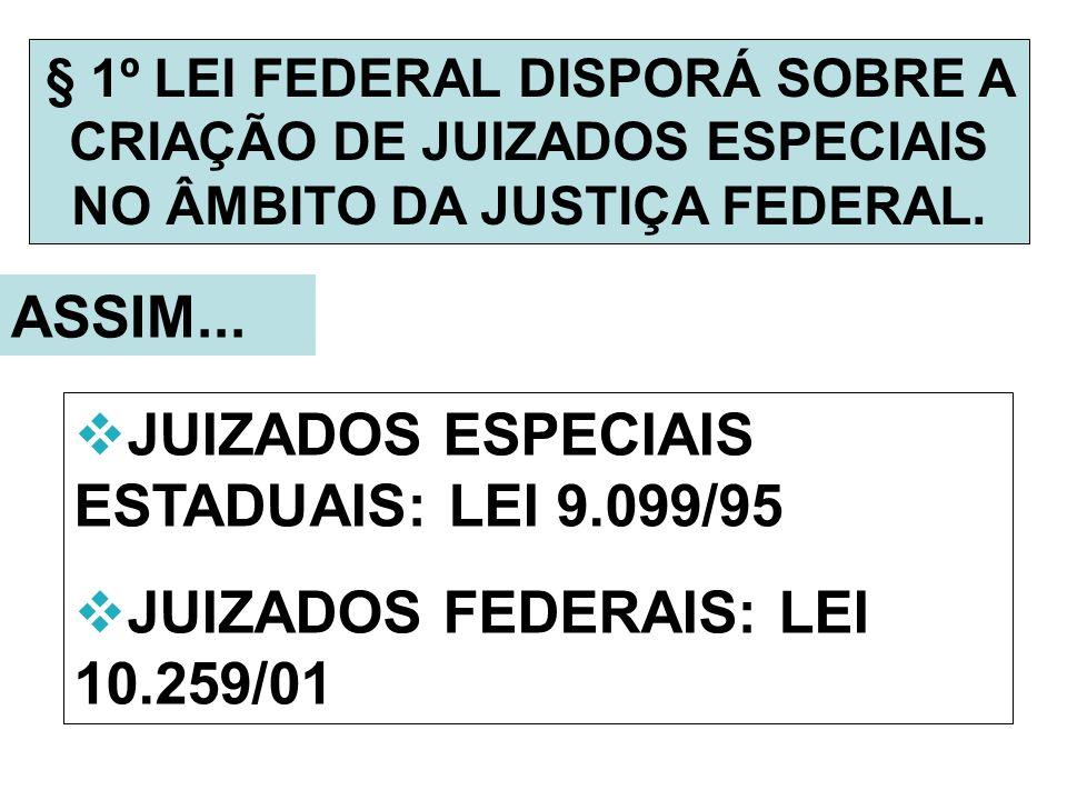 § 1º LEI FEDERAL DISPORÁ SOBRE A CRIAÇÃO DE JUIZADOS ESPECIAIS NO ÂMBITO DA JUSTIÇA FEDERAL. ASSIM... JUIZADOS ESPECIAIS ESTADUAIS: LEI 9.099/95 JUIZA