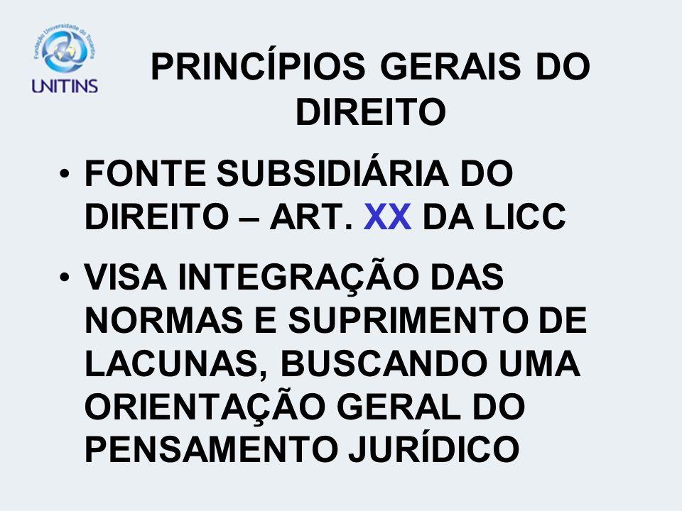 PRINCÍPIOS GERAIS DO DIREITO FONTE SUBSIDIÁRIA DO DIREITO – ART.