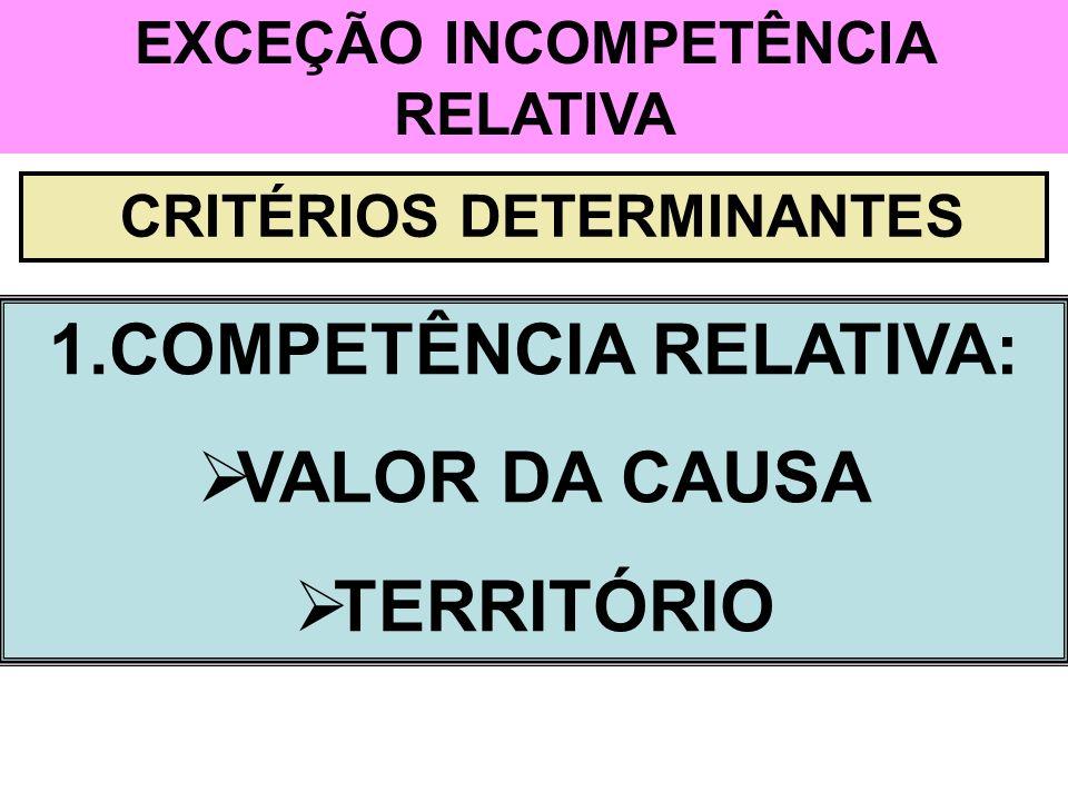 EXCEÇÃO INCOMPETÊNCIA RELATIVA CRITÉRIOS DETERMINANTES 1.COMPETÊNCIA RELATIVA: VALOR DA CAUSA TERRITÓRIO