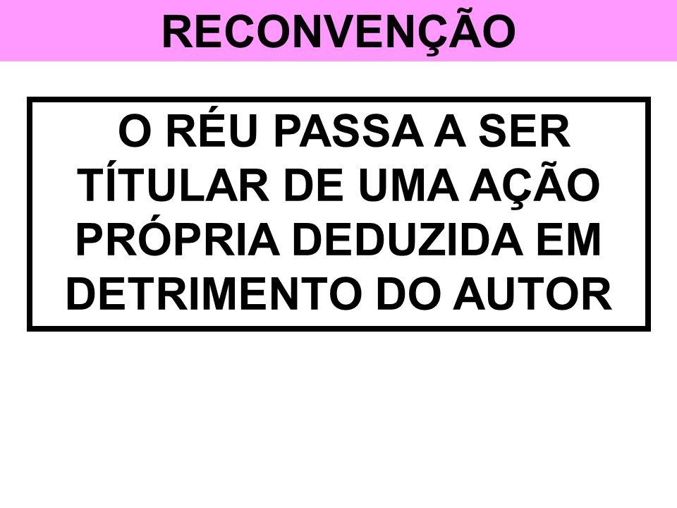RECONVENÇÃO O RÉU PASSA A SER TÍTULAR DE UMA AÇÃO PRÓPRIA DEDUZIDA EM DETRIMENTO DO AUTOR