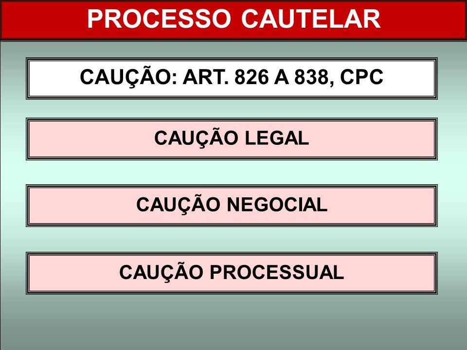 CAUÇÃO: ART. 826 A 838, CPC PROCESSO CAUTELAR CAUÇÃO LEGAL CAUÇÃO NEGOCIAL CAUÇÃO PROCESSUAL