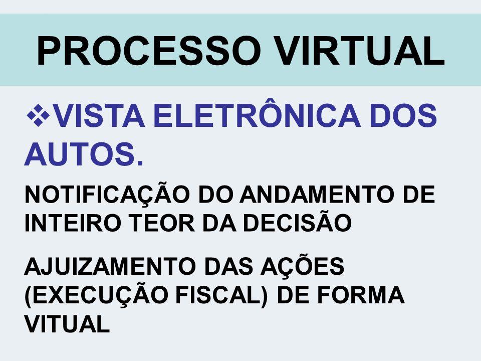 PROCESSO VIRTUAL VISTA ELETRÔNICA DOS AUTOS.