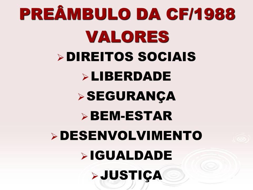 PREÂMBULO DA CF/1988 VALORES DIREITOS SOCIAIS LIBERDADE SEGURANÇA BEM-ESTAR DESENVOLVIMENTO IGUALDADE JUSTIÇA