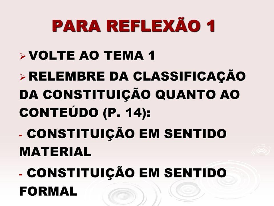 PARA REFLEXÃO 1 VOLTE AO TEMA 1 VOLTE AO TEMA 1 RELEMBRE DA CLASSIFICAÇÃO DA CONSTITUIÇÃO QUANTO AO CONTEÚDO (P. 14): RELEMBRE DA CLASSIFICAÇÃO DA CON