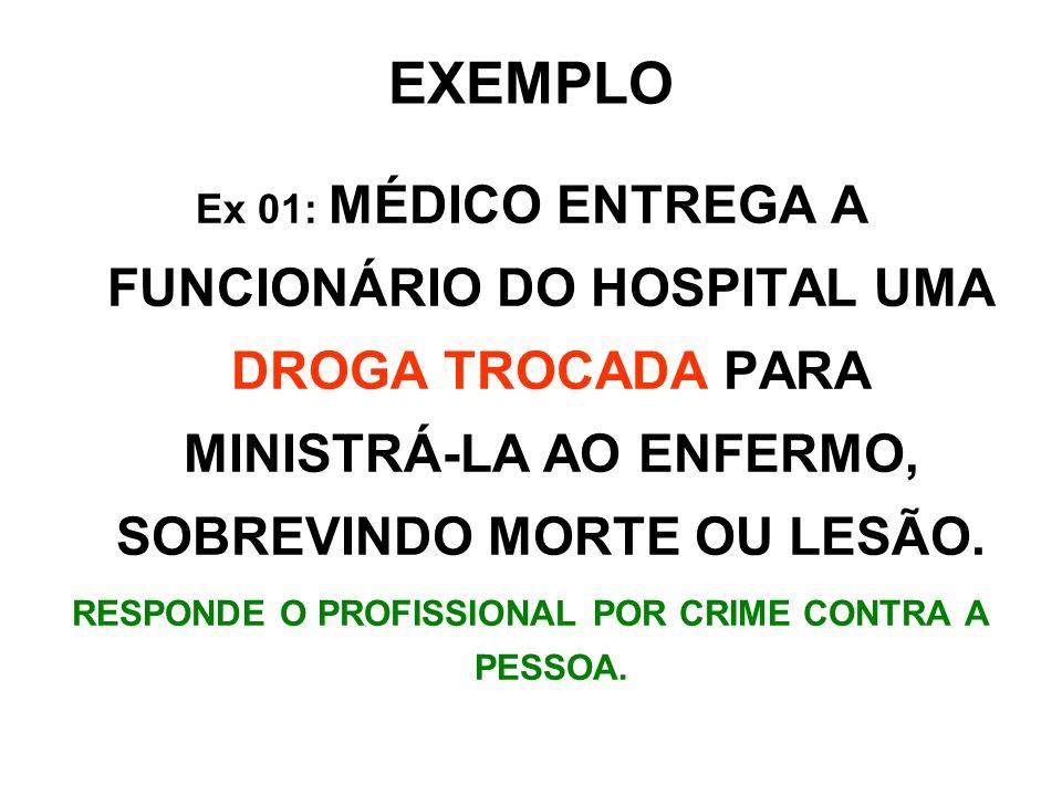 EXEMPLO Ex 01: MÉDICO ENTREGA A FUNCIONÁRIO DO HOSPITAL UMA DROGA TROCADA PARA MINISTRÁ-LA AO ENFERMO, SOBREVINDO MORTE OU LESÃO. RESPONDE O PROFISSIO