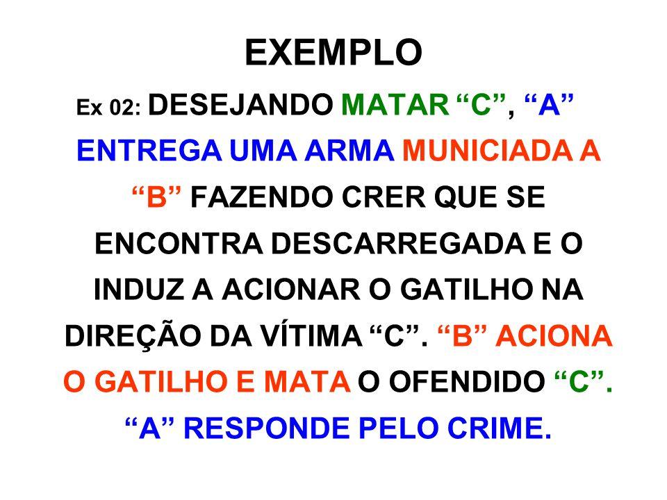 EXEMPLO Ex 02: DESEJANDO MATAR C, A ENTREGA UMA ARMA MUNICIADA A B FAZENDO CRER QUE SE ENCONTRA DESCARREGADA E O INDUZ A ACIONAR O GATILHO NA DIREÇÃO DA VÍTIMA C.