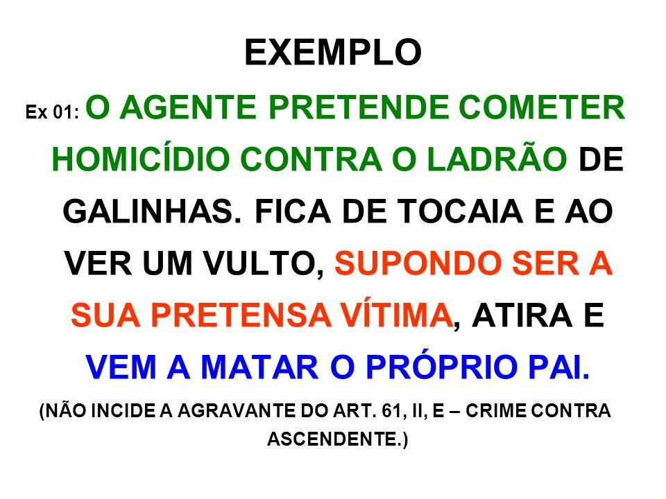 EXEMPLO Ex 01: O AGENTE PRETENDE COMETER HOMICÍDIO CONTRA O LADRÃO DE GALINHAS.