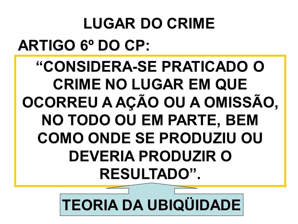 ARTIGO 6º DO CP: LUGAR DO CRIME CONSIDERA-SE PRATICADO O CRIME NO LUGAR EM QUE OCORREU A AÇÃO OU A OMISSÃO, NO TODO OU EM PARTE, BEM COMO ONDE SE PROD