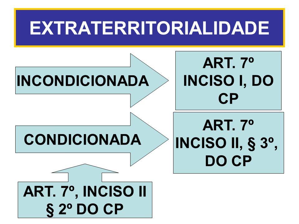 EXTRATERRITORIALIDADE INCONDICIONADA ART. 7º INCISO I, DO CP CONDICIONADA ART. 7º INCISO II, § 3º, DO CP ART. 7º, INCISO II § 2º DO CP