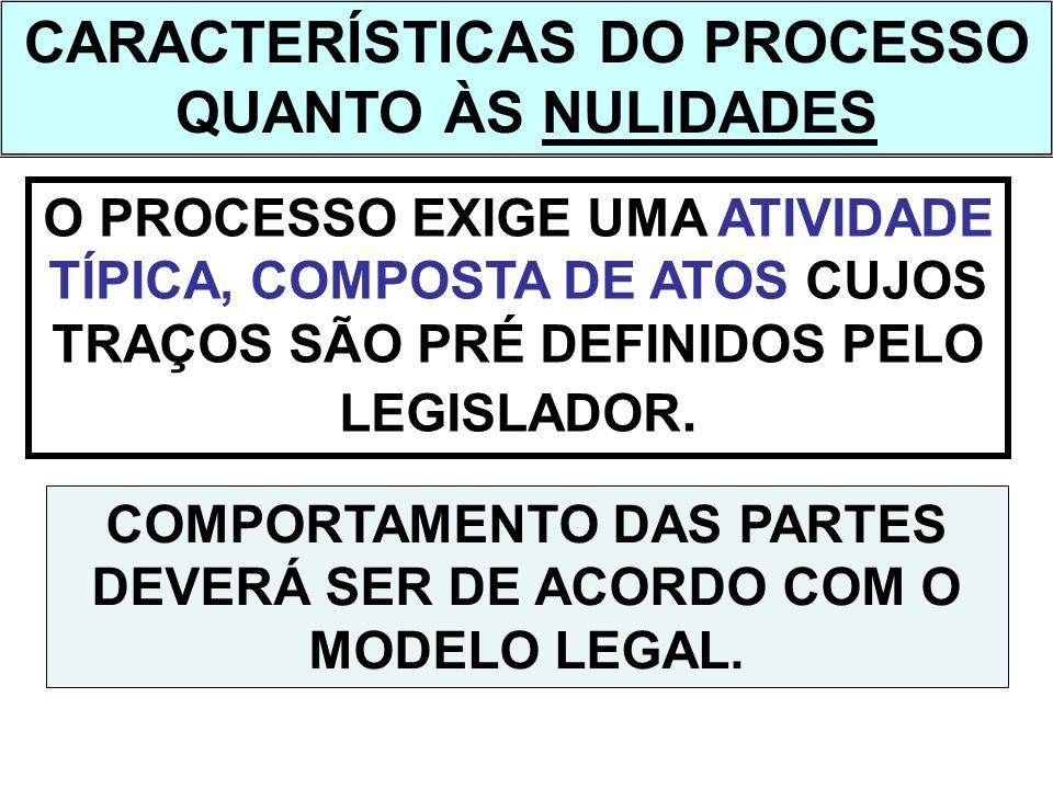 PREVISÃO LEGAL NO CPC PROCESSO DE CONHECIMENTO ART.