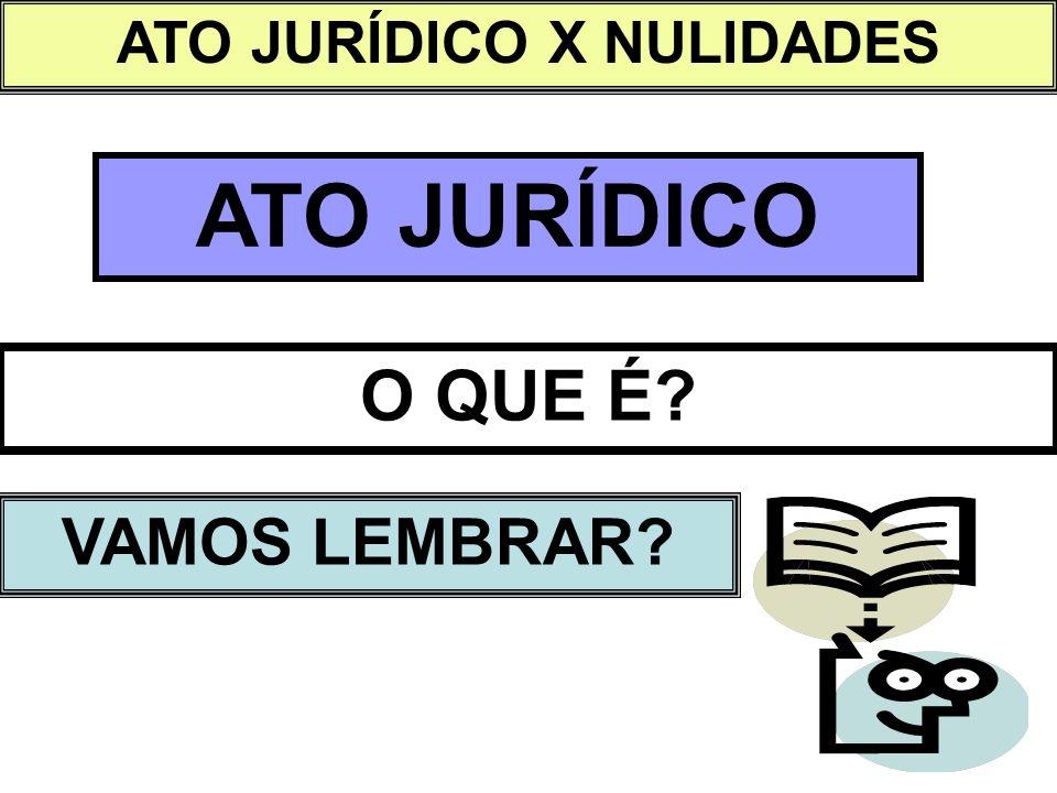 ATO JURÍDICO X NULIDADES ATO JURÍDICO O QUE É? VAMOS LEMBRAR?