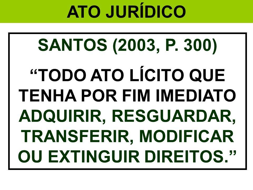 SANTOS (2003, P. 300) TODO ATO LÍCITO QUE TENHA POR FIM IMEDIATO ADQUIRIR, RESGUARDAR, TRANSFERIR, MODIFICAR OU EXTINGUIR DIREITOS. ATO JURÍDICO