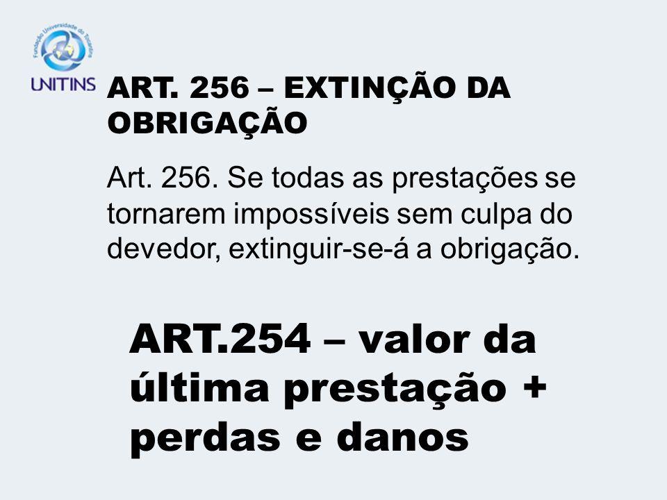 Art.253.