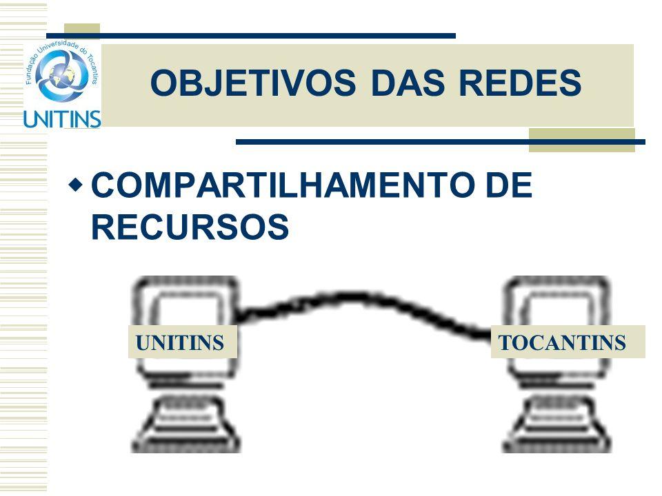 OBJETIVOS DAS REDES COMPARTILHAMENTO DE RECURSOS UNITINSTOCANTINS