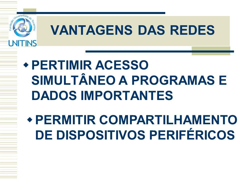 VANTAGENS DAS REDES PERTIMIR ACESSO SIMULTÂNEO A PROGRAMAS E DADOS IMPORTANTES PERMITIR COMPARTILHAMENTO DE DISPOSITIVOS PERIFÉRICOS
