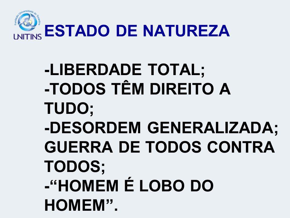 ESTADO DE NATUREZA -LIBERDADE TOTAL; -TODOS TÊM DIREITO A TUDO; -DESORDEM GENERALIZADA; GUERRA DE TODOS CONTRA TODOS; -HOMEM É LOBO DO HOMEM.