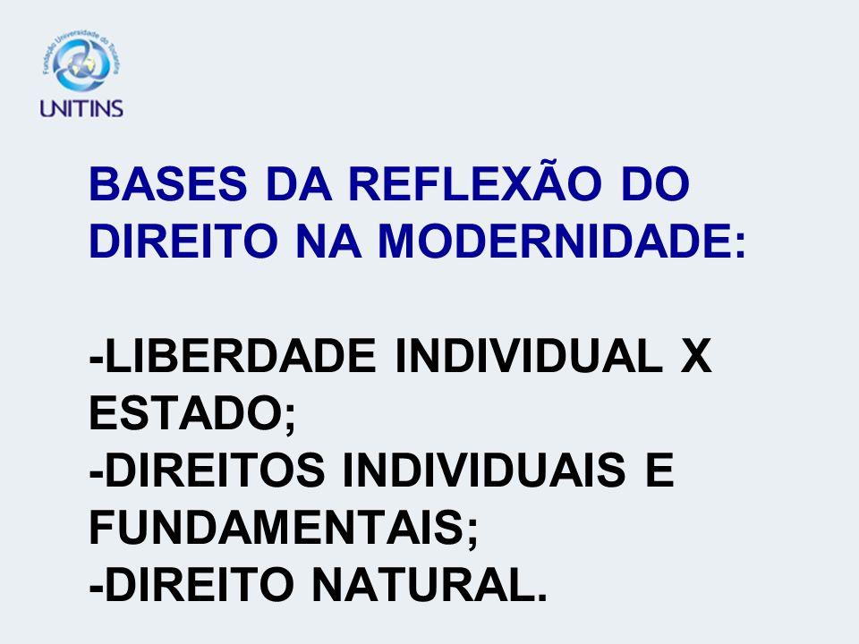 BASES DA REFLEXÃO DO DIREITO NA MODERNIDADE: -LIBERDADE INDIVIDUAL X ESTADO; -DIREITOS INDIVIDUAIS E FUNDAMENTAIS; -DIREITO NATURAL.