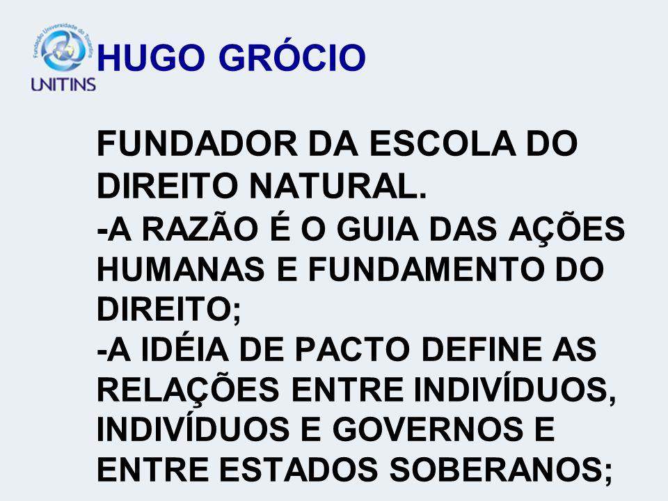 HUGO GRÓCIO FUNDADOR DA ESCOLA DO DIREITO NATURAL. - A RAZÃO É O GUIA DAS AÇÕES HUMANAS E FUNDAMENTO DO DIREITO; -A IDÉIA DE PACTO DEFINE AS RELAÇÕES