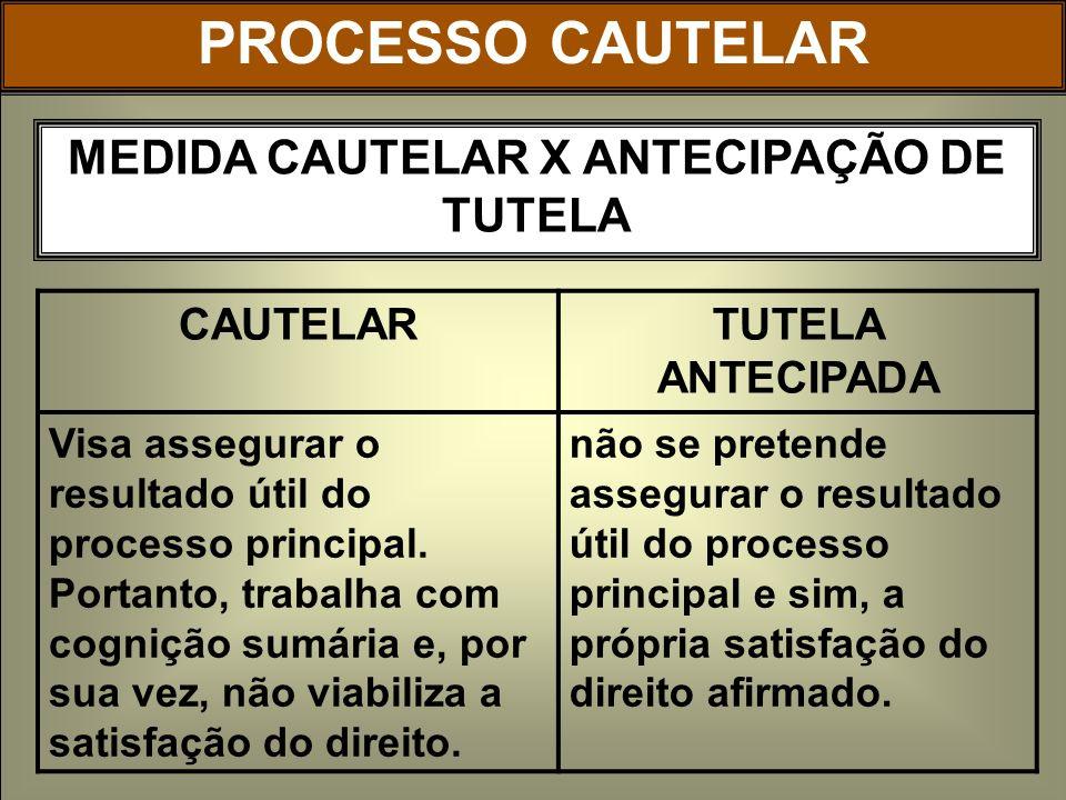 MEDIDA CAUTELAR X ANTECIPAÇÃO DE TUTELA PROCESSO CAUTELAR CAUTELARTUTELA ANTECIPADA Visa assegurar o resultado útil do processo principal. Portanto, t