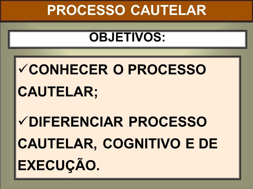 OBJETIVOS: PROCESSO CAUTELAR CONHECER O PROCESSO CAUTELAR; DIFERENCIAR PROCESSO CAUTELAR, COGNITIVO E DE EXECUÇÃO.
