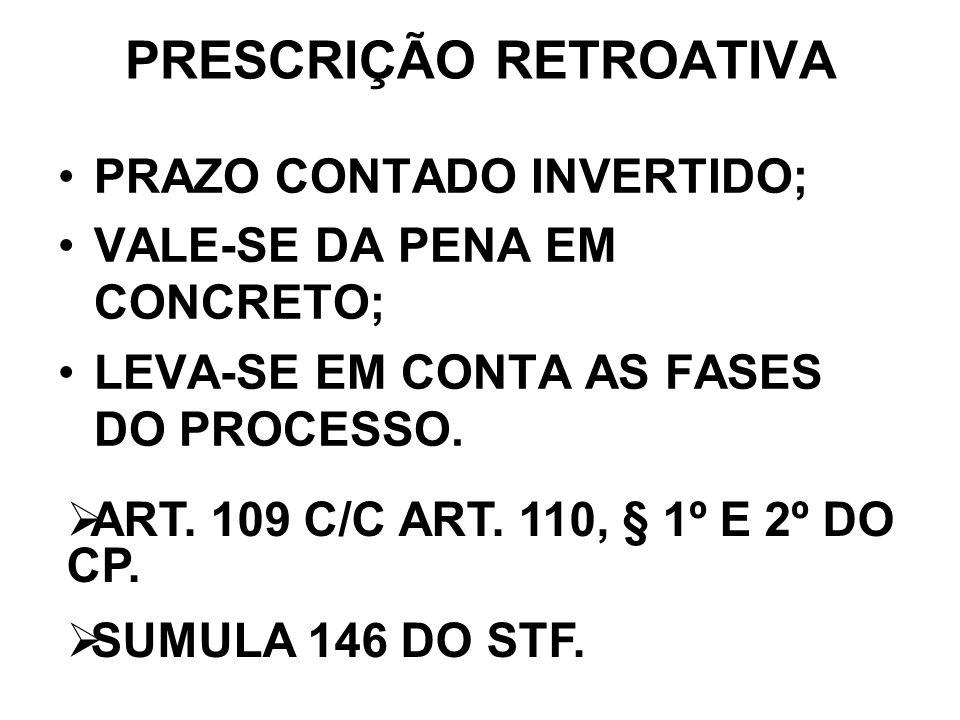 PRESCRIÇÃO RETROATIVA PRAZO CONTADO INVERTIDO; VALE-SE DA PENA EM CONCRETO; LEVA-SE EM CONTA AS FASES DO PROCESSO. ART. 109 C/C ART. 110, § 1º E 2º DO