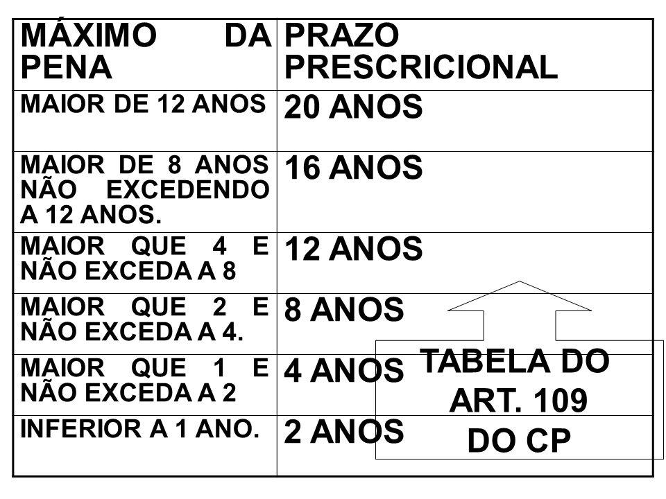 PARE E PENSE O CRIME DE LESÃO CORPORAL DE NATUREZA GRAVE (ART.