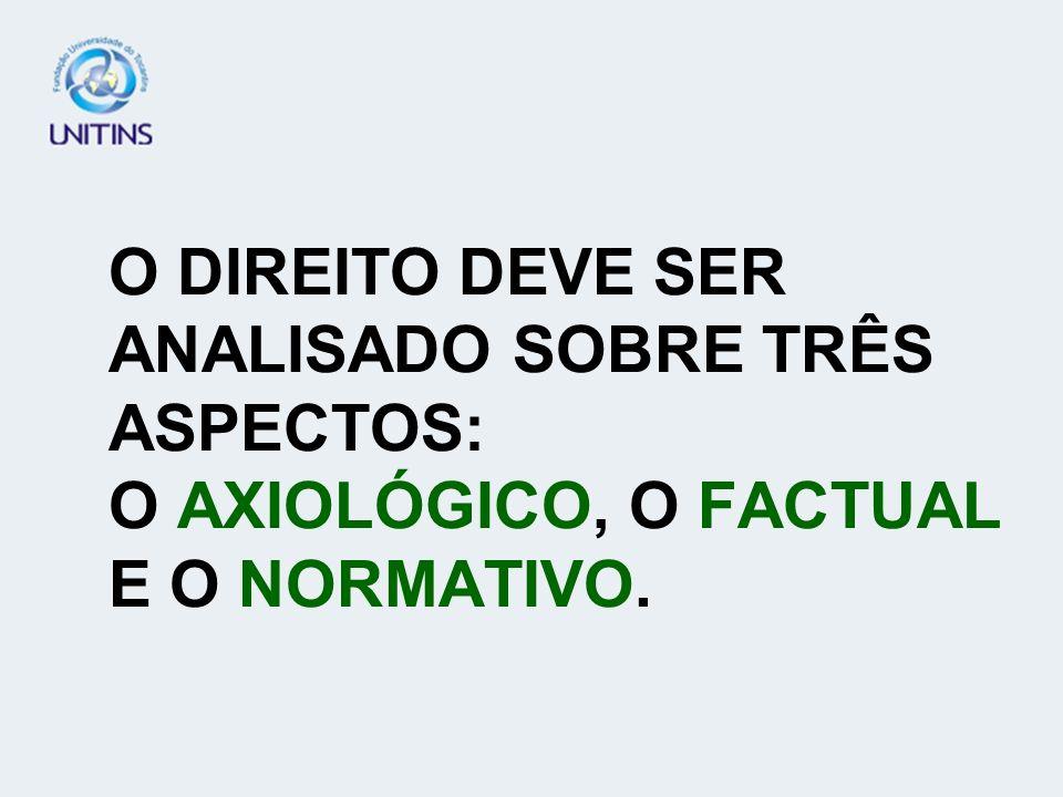O DIREITO DEVE SER ANALISADO SOBRE TRÊS ASPECTOS: O AXIOLÓGICO, O FACTUAL E O NORMATIVO.