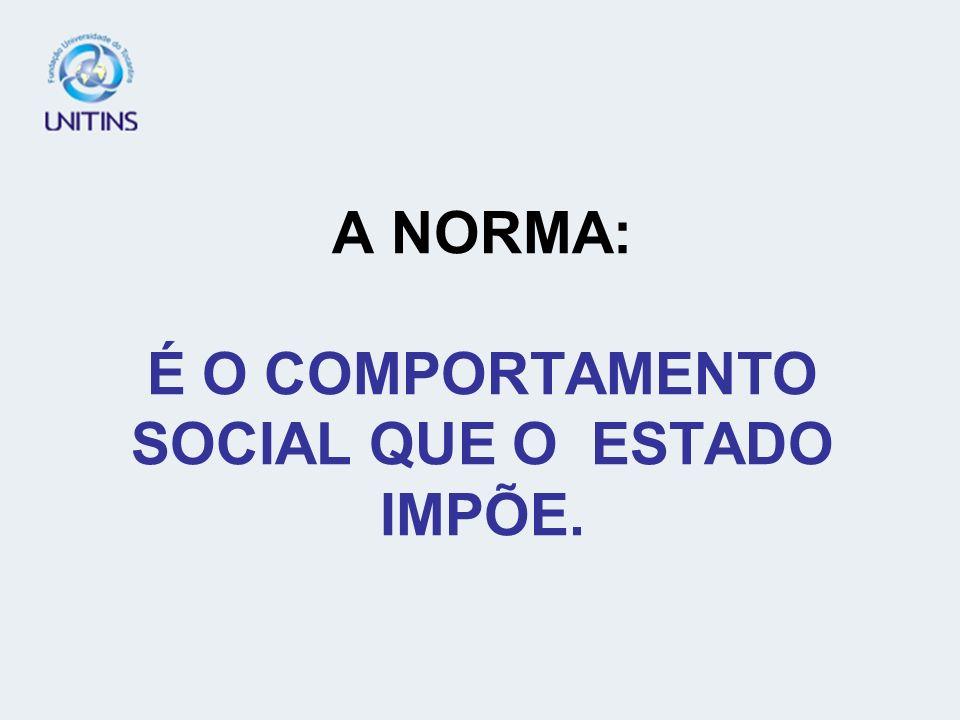 A NORMA: É O COMPORTAMENTO SOCIAL QUE O ESTADO IMPÕE.
